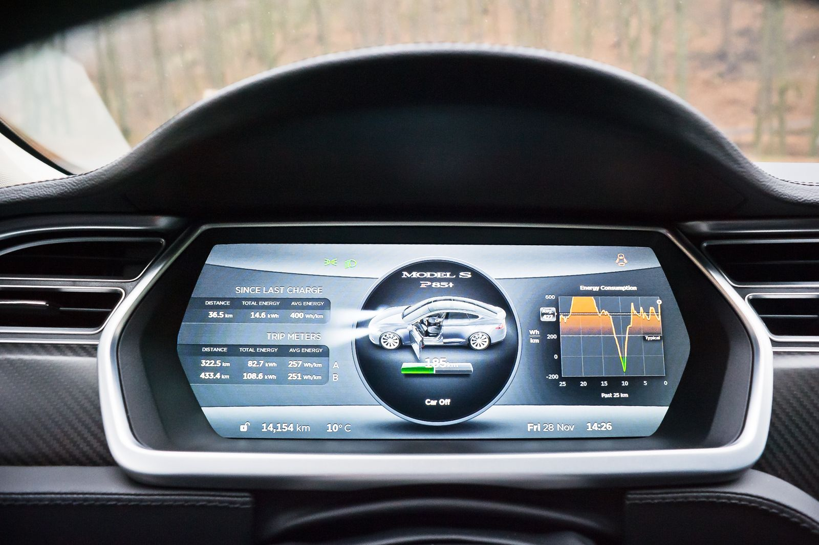 Tesla S 8
