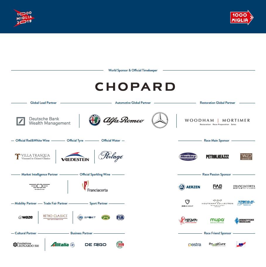 1000 miglia 2019 sponsors
