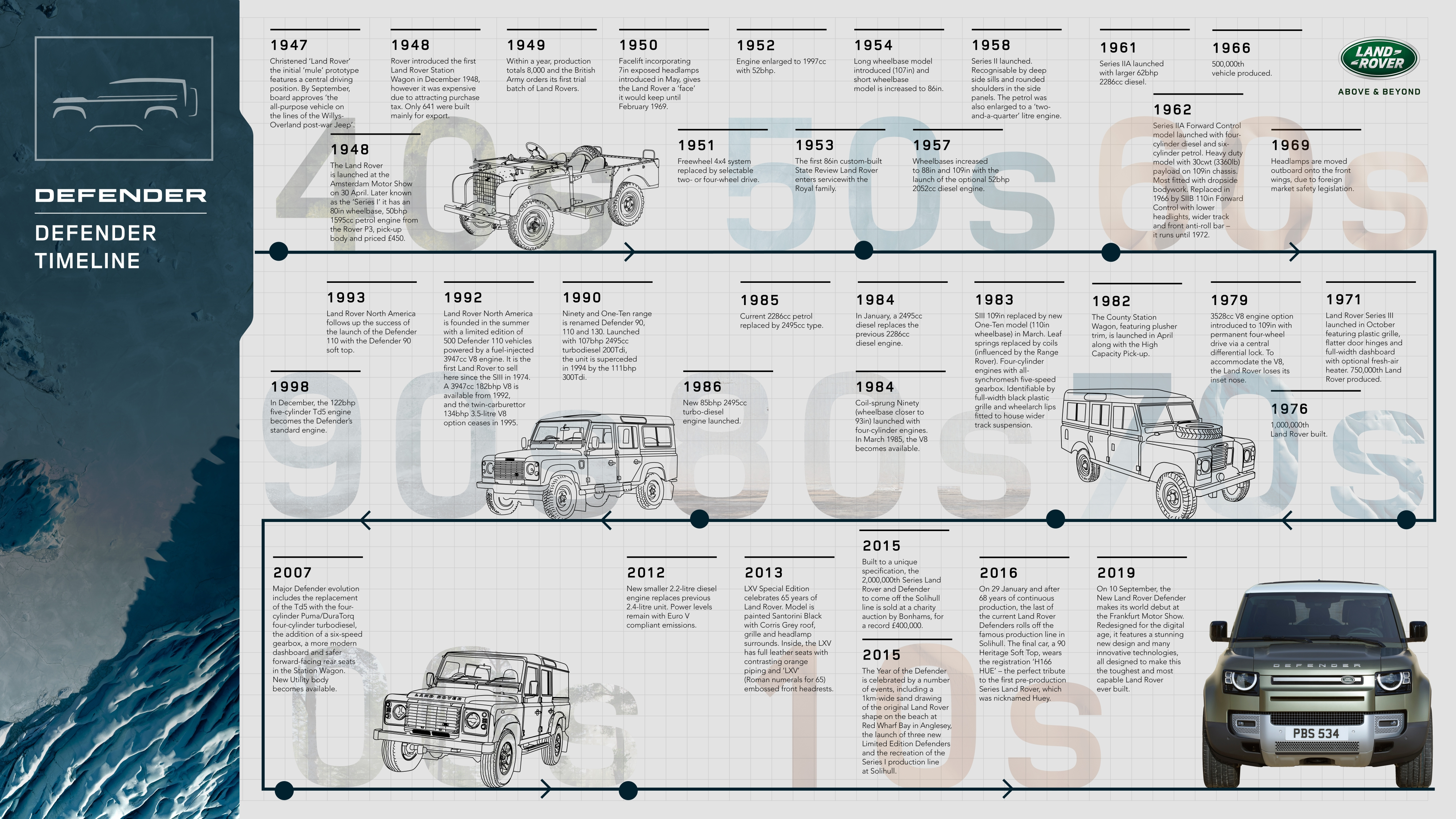 10. Timeline_Infographic_Wide_100919res