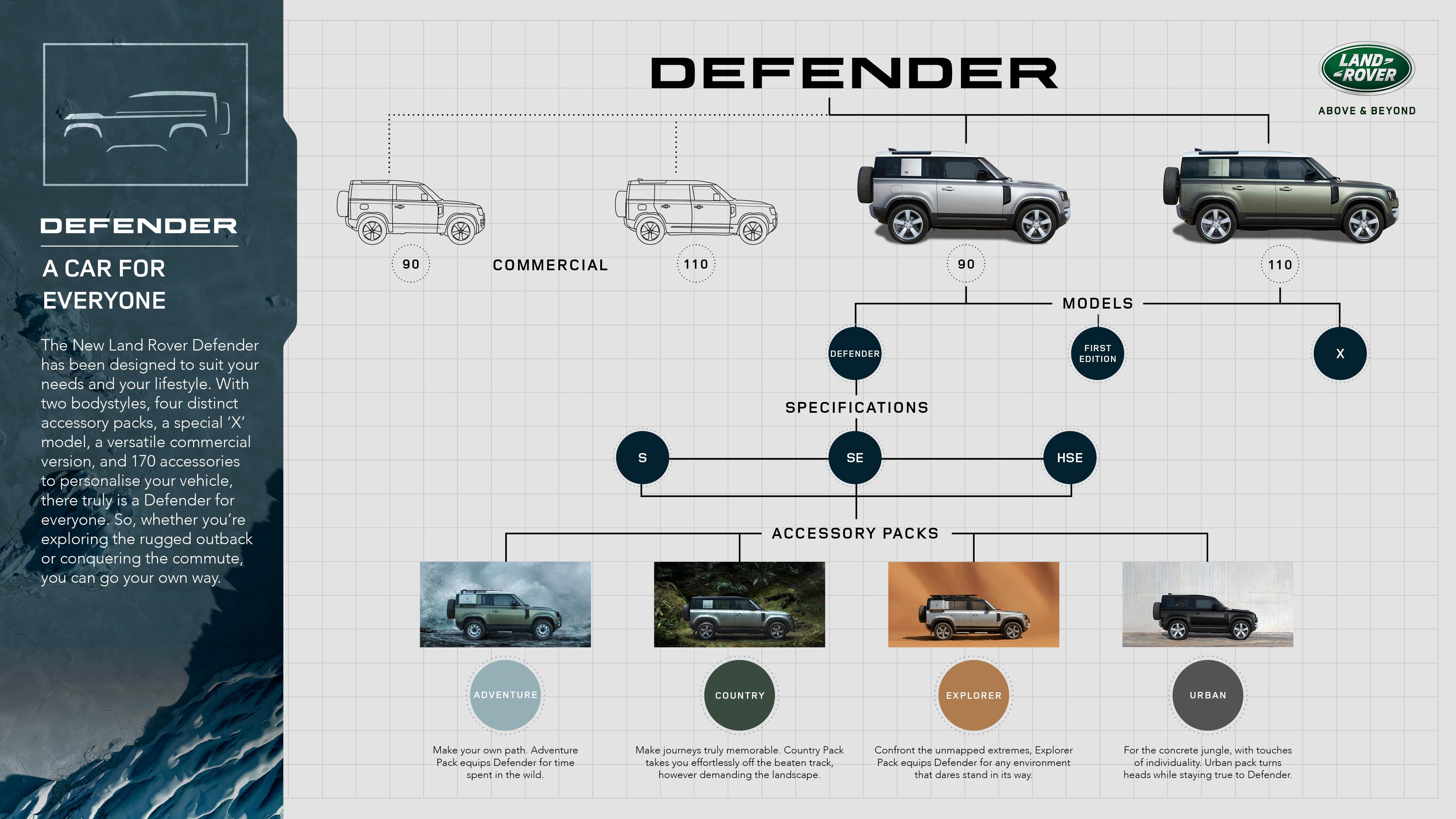 11.DefenderFamily_Infographic_Wide_100919